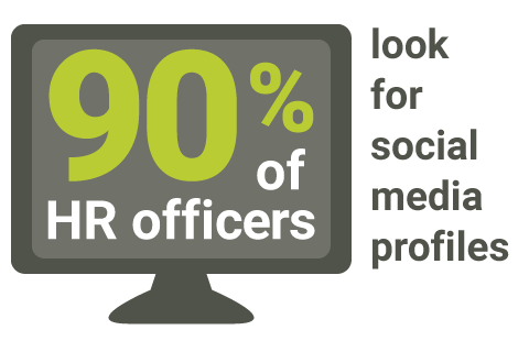 90% of HR officers look for social media profiles